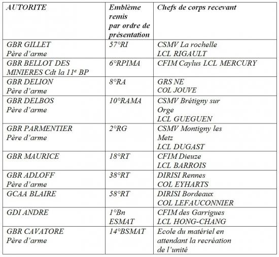 Armée Française / French Armed Forces - Page 2 9041