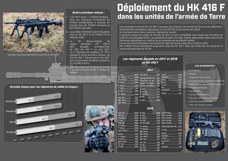 Armée Française / French Armed Forces - Page 4 9850
