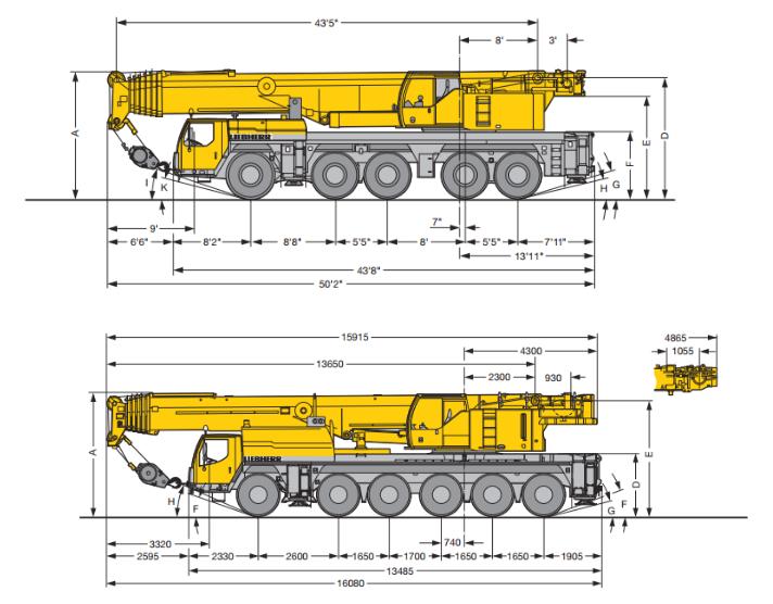 Comparaison : LTM 1150 vs LTM 1200 Ltm_1210