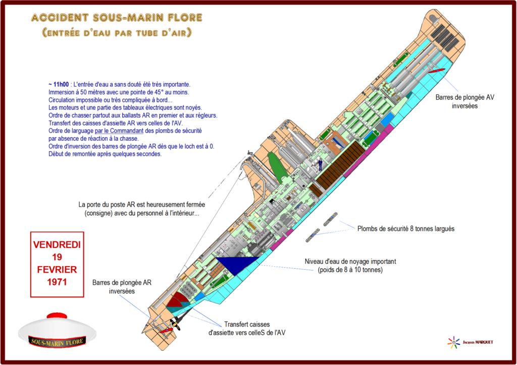 [ Divers - Les classiques ] Accident du Sous-marin FLORE - Page 2 Accide13