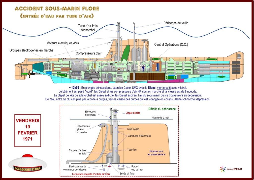 [ Divers - Les classiques ] Accident du Sous-marin FLORE - Page 2 Accide21