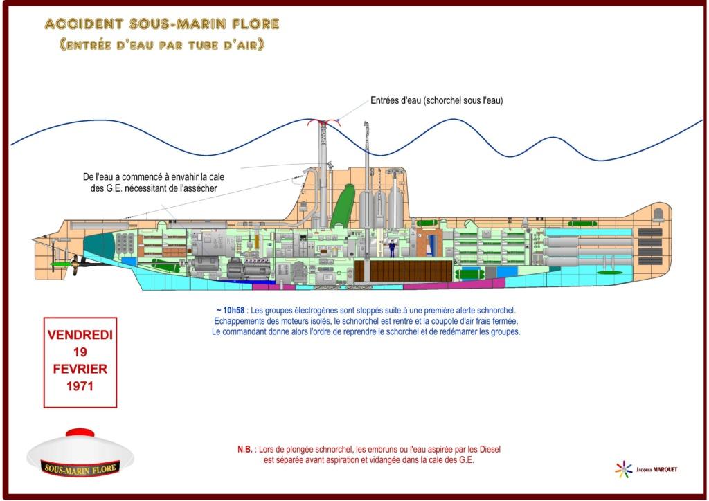 [ Divers - Les classiques ] Accident du Sous-marin FLORE - Page 2 Accide22