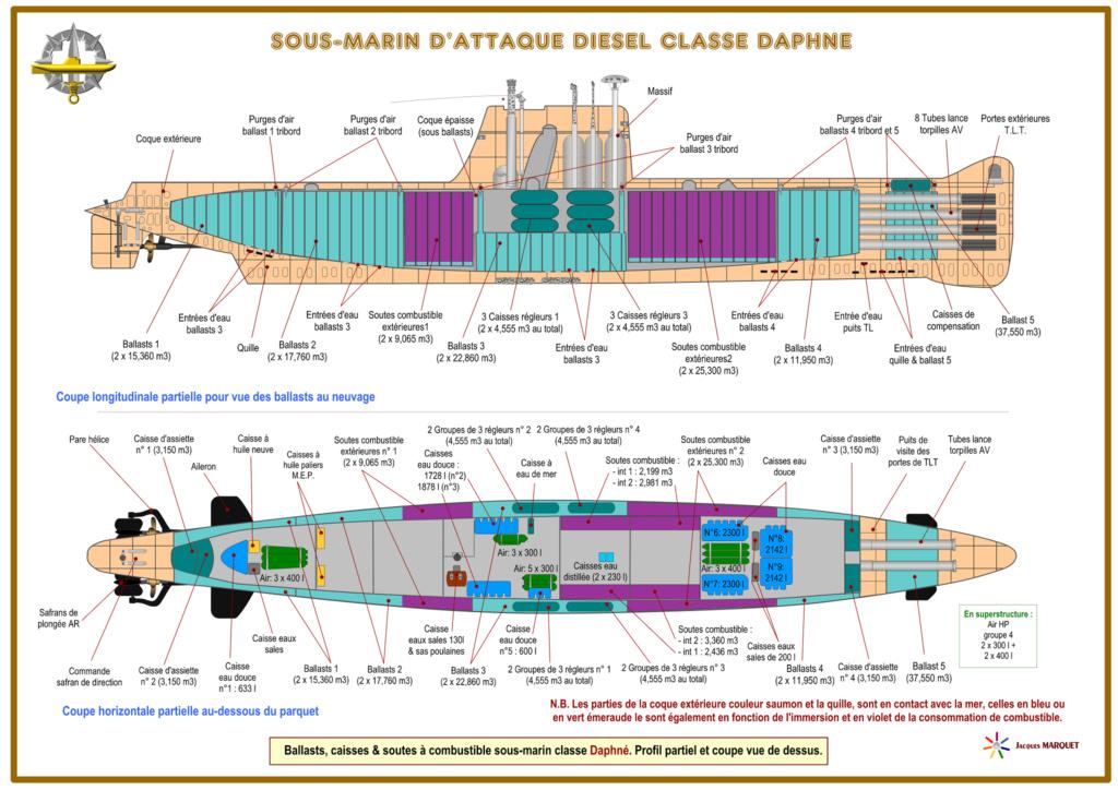 Mes profils de bateaux gris... et les autres. - Page 2 Coupes25