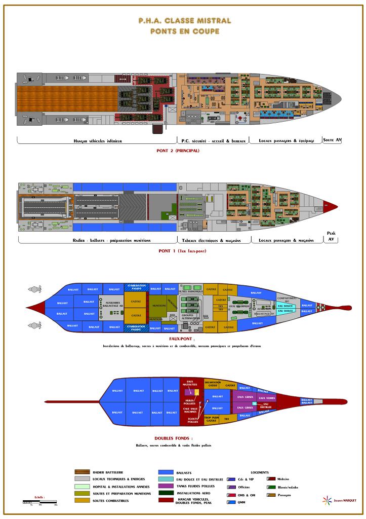 Variations sur les BPC-PHA - Page 2 Coupes29
