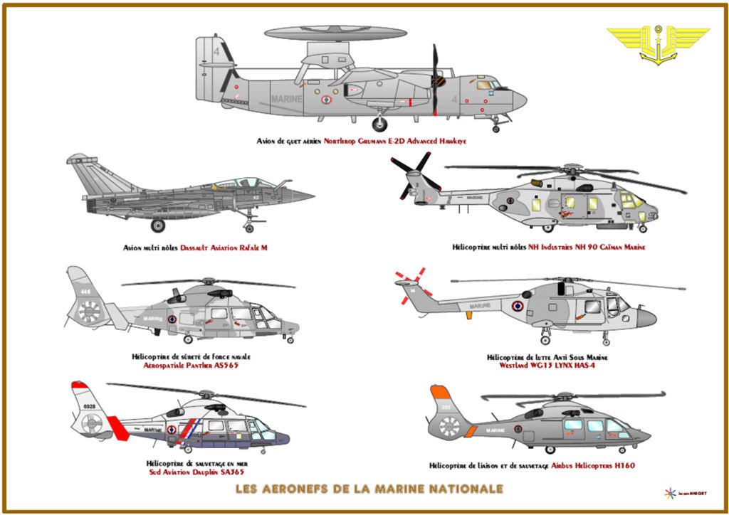 Forces armées et étatiques Françaises Diapos14