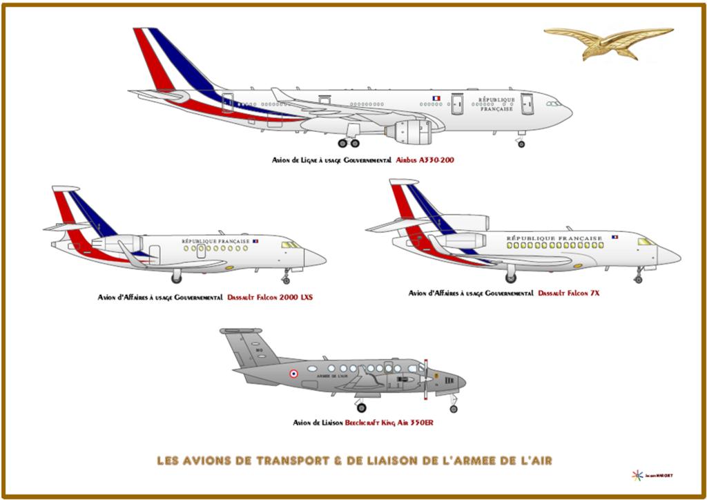 Forces armées et étatiques Françaises Diapos19