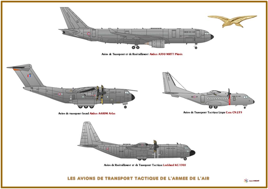 Forces armées et étatiques Françaises Diapos20