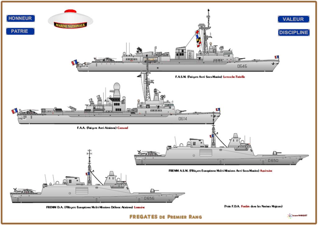 Forces armées et étatiques Françaises Diapos31