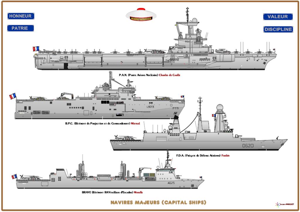 Forces armées et étatiques Françaises Diapos32