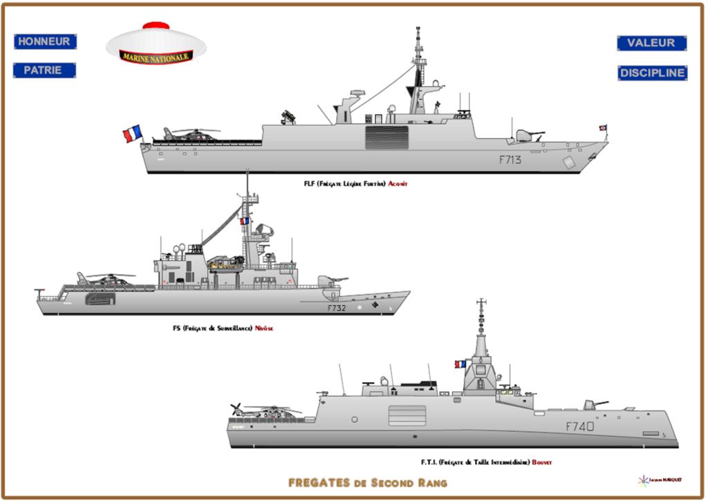 Forces armées et étatiques Françaises Diapos33