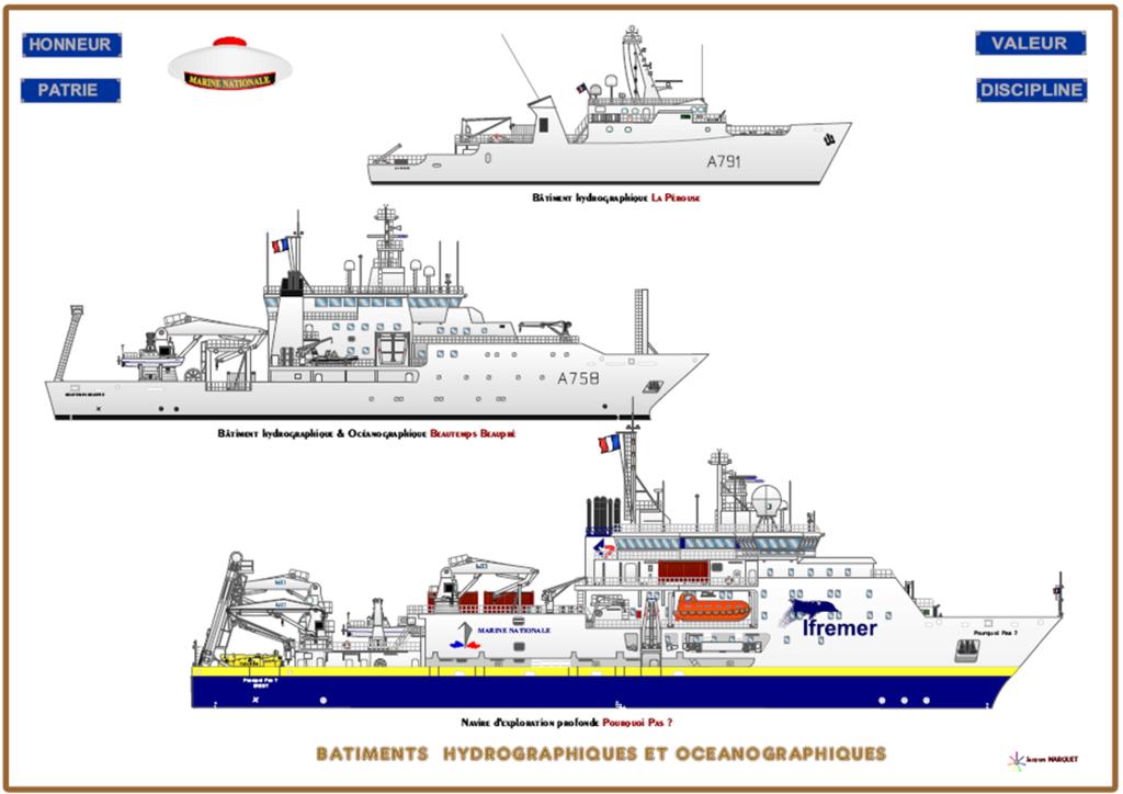 Forces armées et étatiques Françaises Diapos42