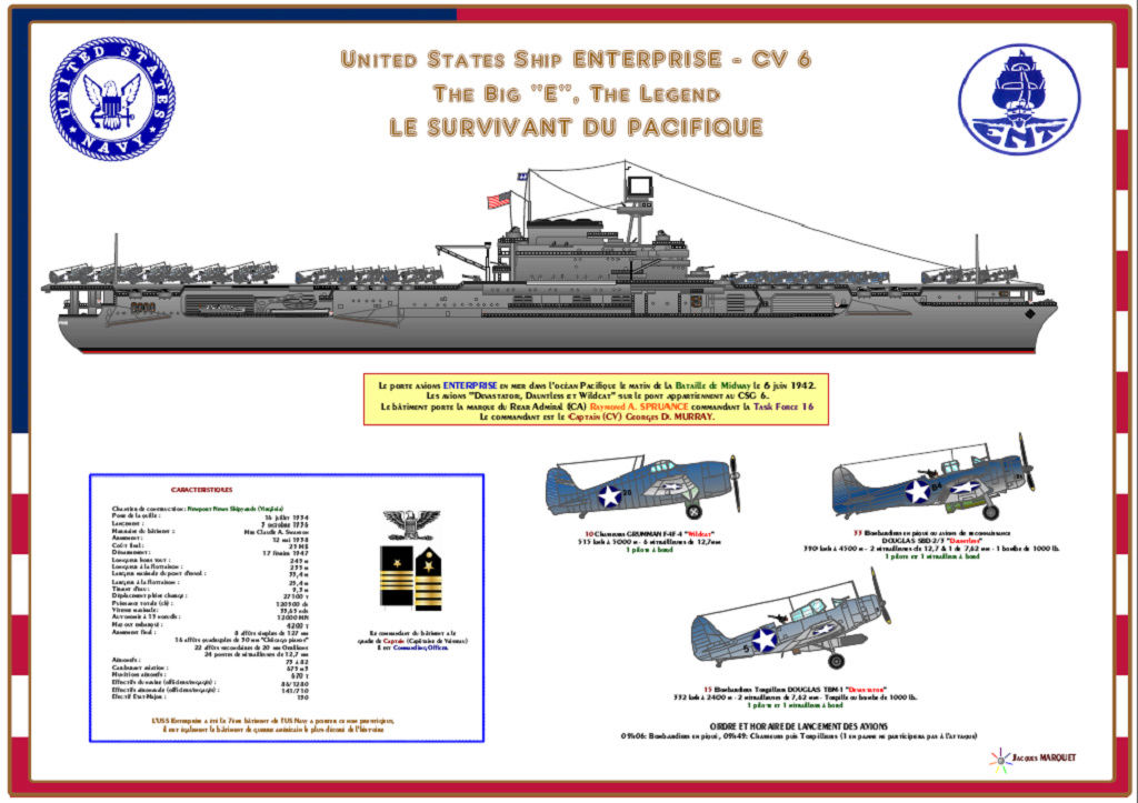 Il y a 75 ans la bataille de Midway  Enterp11