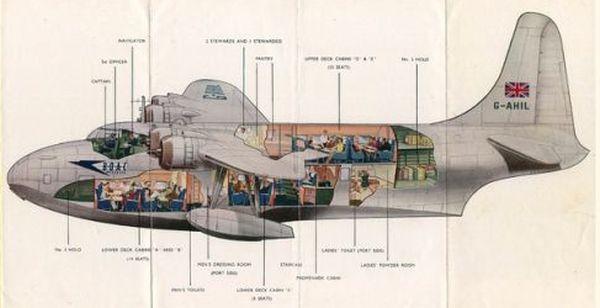 [ Aéronavale divers ] Quel est cet aéronef ? - Page 28 Navion27