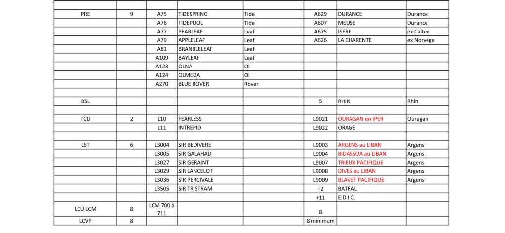 Guerre des Malouines - Page 8 Odb_rn15