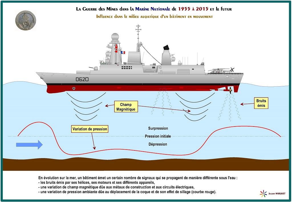Guerre des mines en dessins Page0510