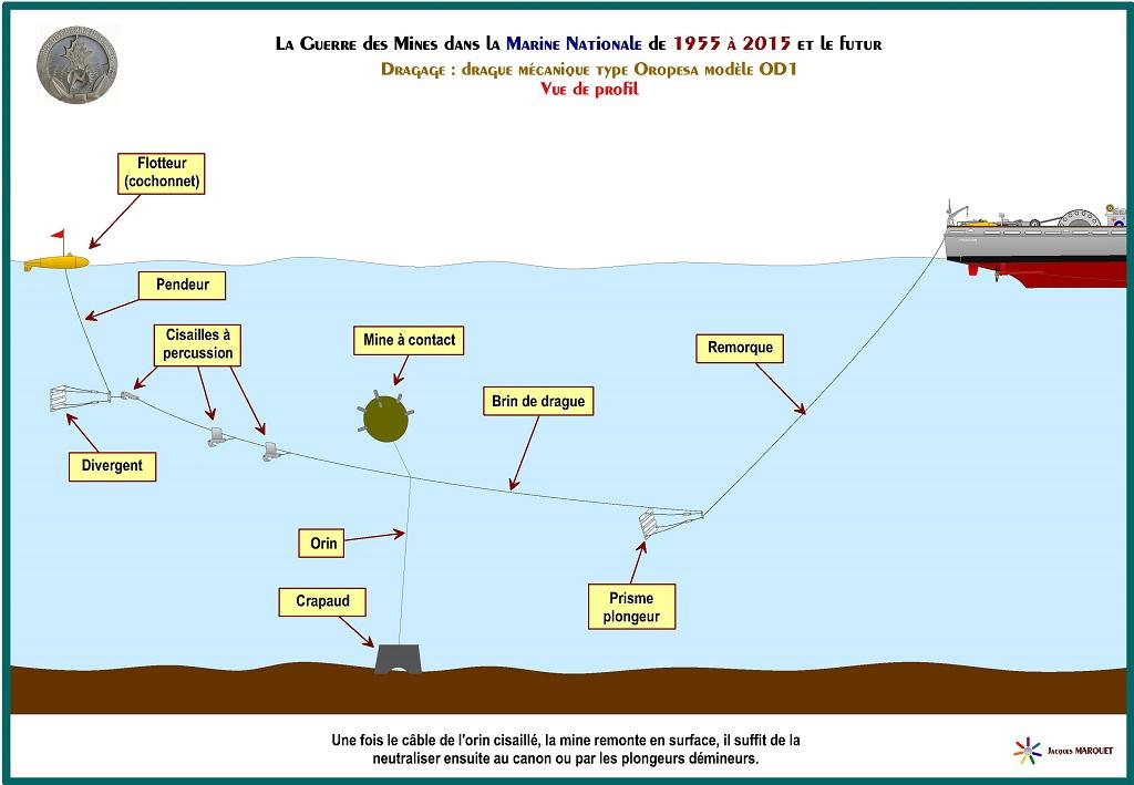 Guerre des mines en dessins Page0710