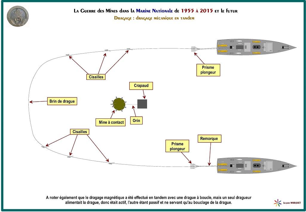 Guerre des mines en dessins Page1010