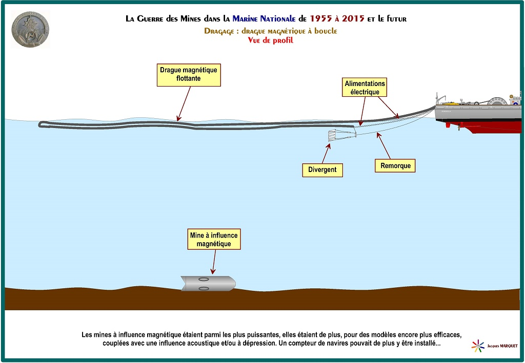 Guerre des mines en dessins Page1110