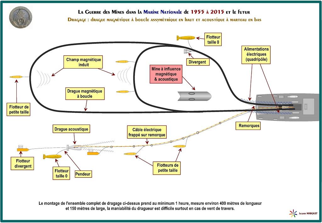 Guerre des mines en dessins Page1410