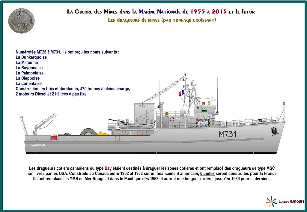 Guerre des mines en dessins Page2110