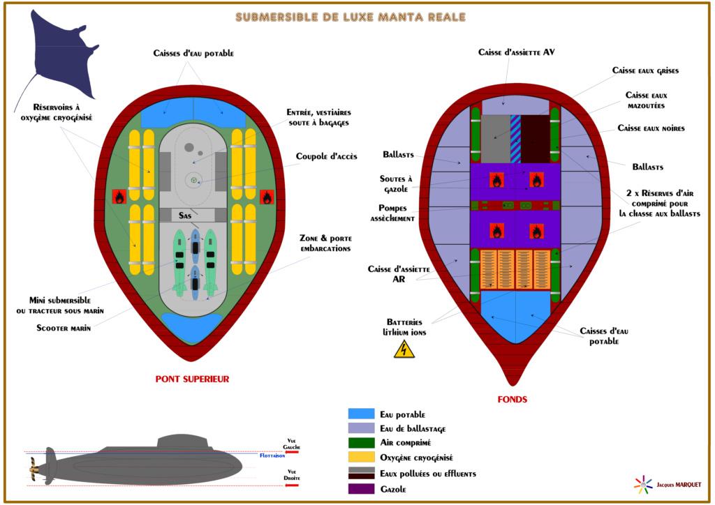 Projet de submersible de croisière de luxe Pont_s11