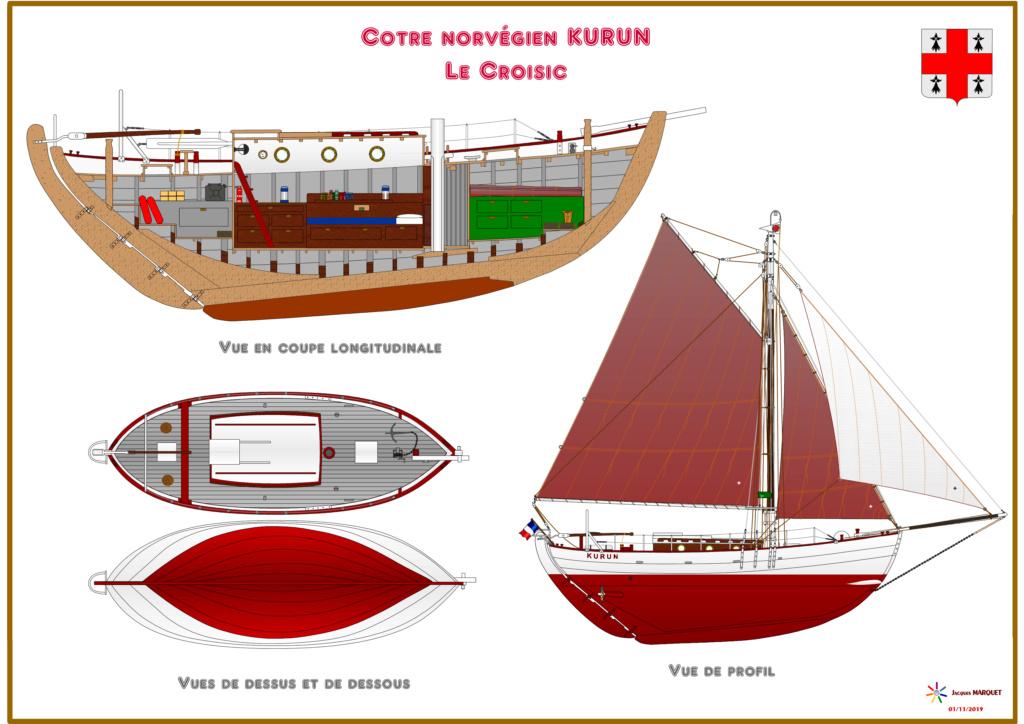 Cotre norvégien Kurun Poster12