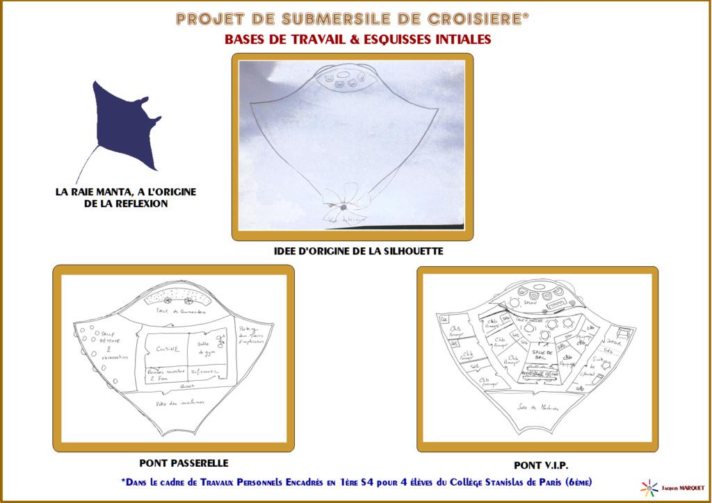 Projet de submersible de croisière de luxe Projet10