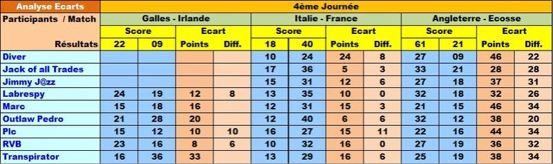 Classement Final Tournoi des VI Nations 2017 Ecar6n18