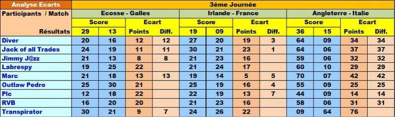 Classement Final Tournoi des VI Nations 2017 Ecar6n20
