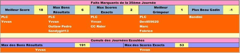 Classement Final Concours de Pronos L1 Saison 2016/2017 - Page 7 Ligfai19