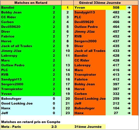 Classement Final Concours de Pronos L1 Saison 2016/2017 - Page 7 Match_14