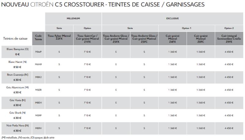 [DECLINAISON] Citroën C5 Tourer XTR - Page 4 Cm10
