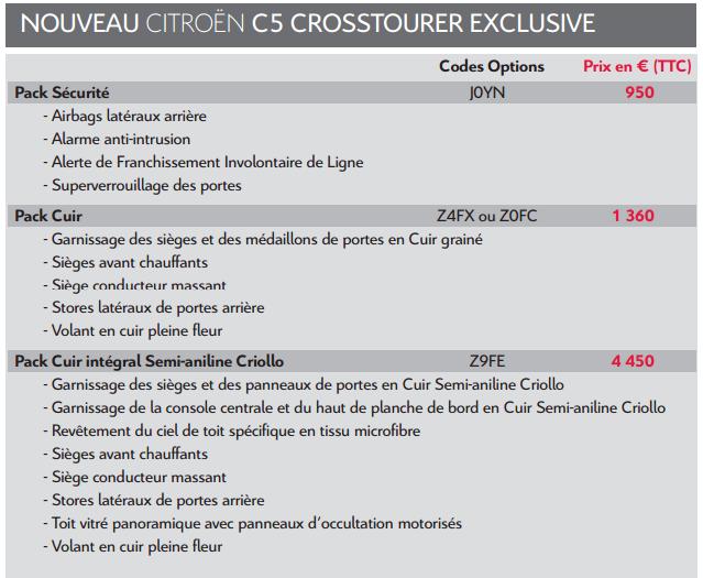 [DECLINAISON] Citroën C5 Tourer XTR - Page 4 Packex10