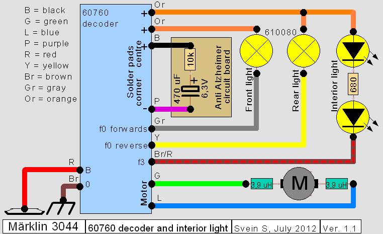 Mémorisation ou non de la vitesse assignée par les décodeurs 3044_d10