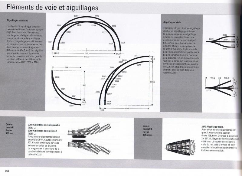 Géométrie voie K Image_44