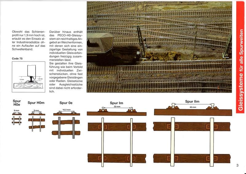 """Projet de réseau """"Tour de pièce"""" - Page 6 Img03110"""