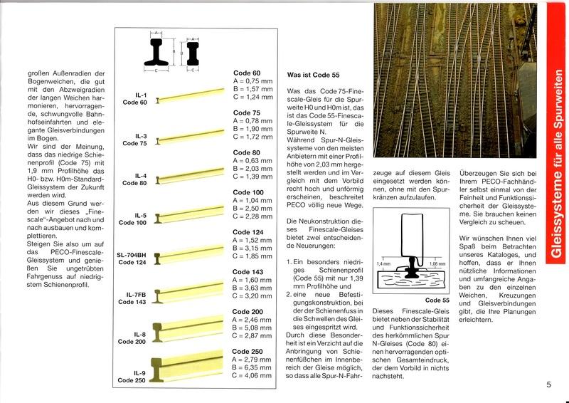 """Projet de réseau """"Tour de pièce"""" - Page 6 Img03310"""