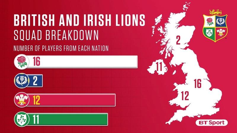 British & Irish Lions Squad 2017 - Page 17 Img_5910