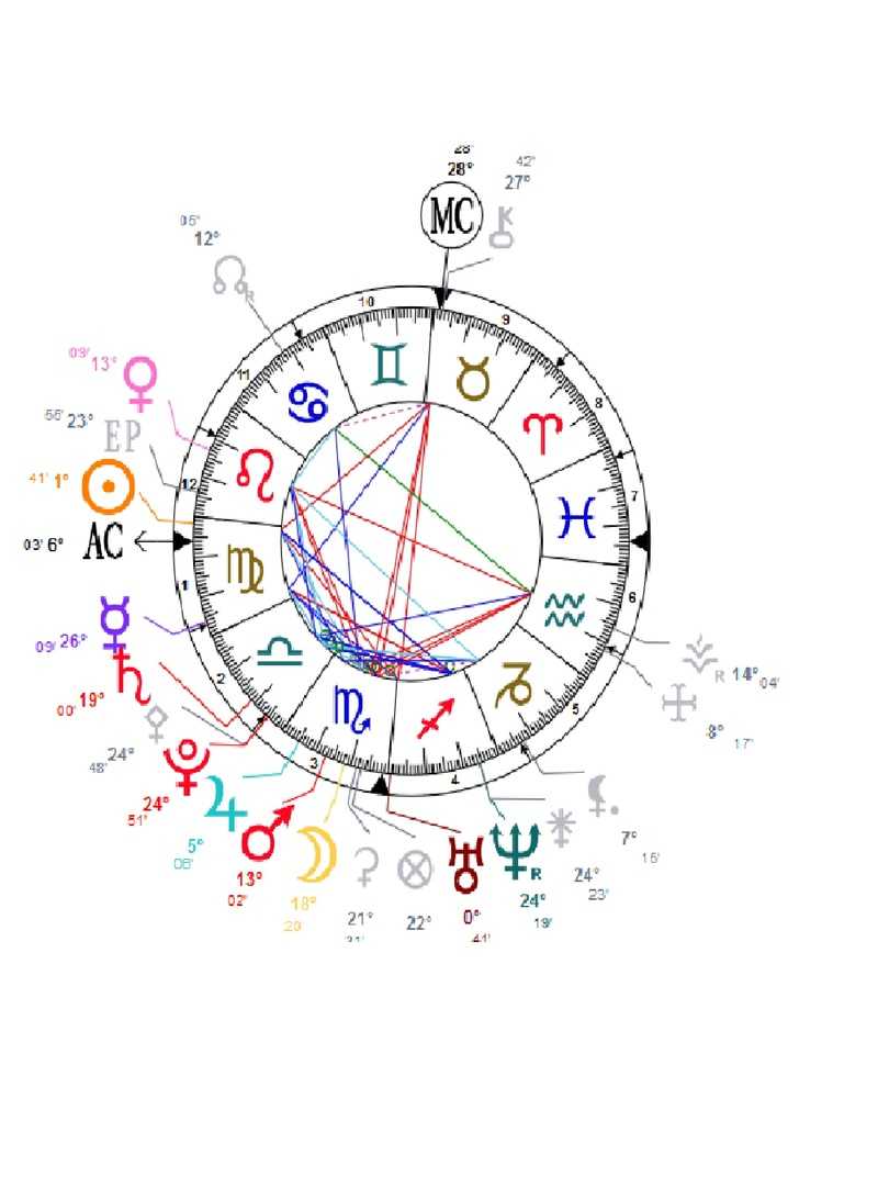 Intuition/spiritualité/astro Fifou_10
