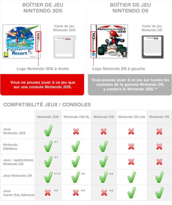 [Dossier] Tout Savoir sur les Jeux NINTENDO DS EUR (Topic Officiel)  Ninten15
