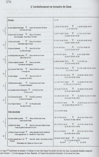 La rhétorique sémitique - Page 3 Numari11