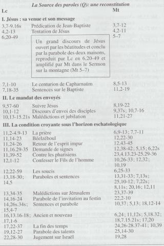La Parole de Jésus-Christ à la sauce Marguerat - Page 2 Source10