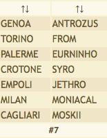 [PC] Inscriptions -  Serie A Captur12