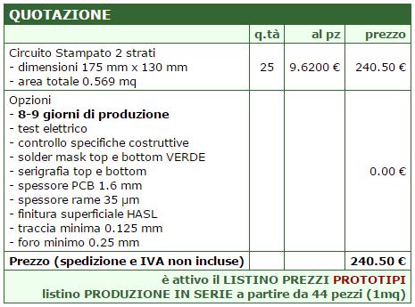 HDAC: group buy scheda 1T - Pagina 2 Cattur12
