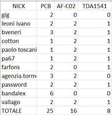 HDAC: group buy scheda 1T - Pagina 2 Situaz10