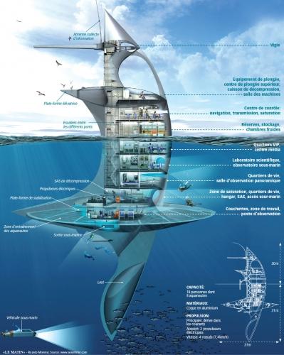 Le SeaOrbiter  à la conquête des océans. Seaorb11