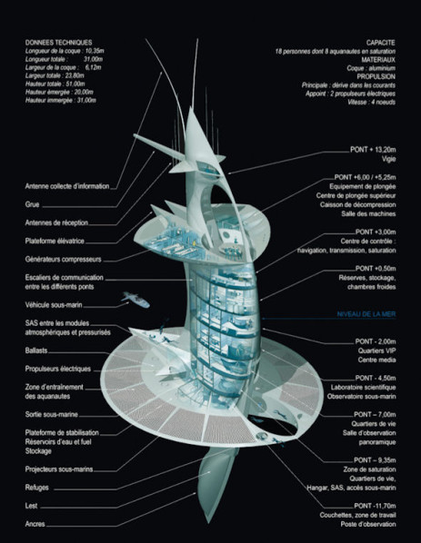 Le SeaOrbiter  à la conquête des océans. Seaorb13