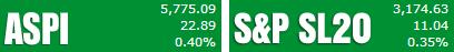Trade Summary Market - 29/11/2013 Aspi51