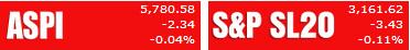 Trade Summary Market - 05/12/2013 Aspi55