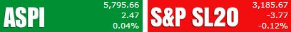Trade Summary Market - 13/12/2013 Aspi61